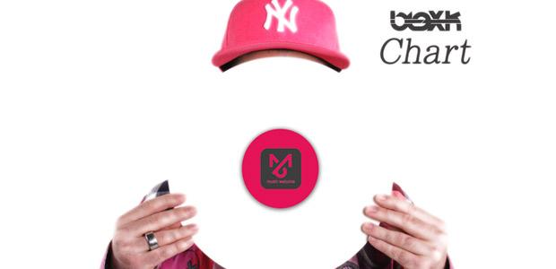Blexk | Chart