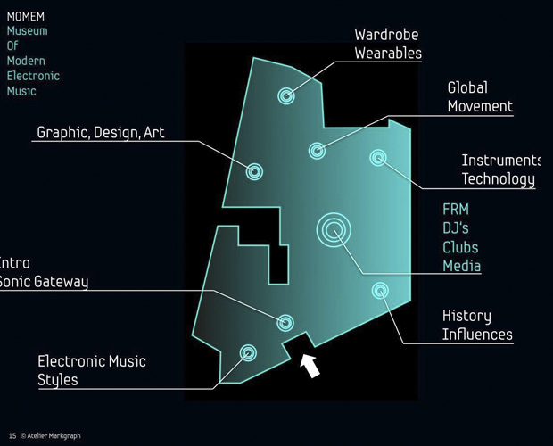 momem-museum-of-modern-electronic-music-2